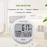 Mermoda Indoor Air Quality Monitor CO2 Detector CO2 Meter Gas Detector Thermometer Gas