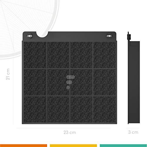 /Pellicola protettiva trasparente 10112 Protezione per paraurti di protezione schermo/