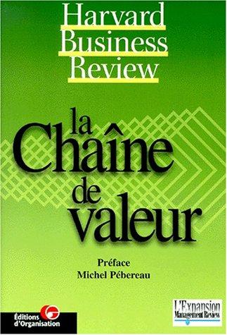 La gestion de la chaîne VAL par Collectif