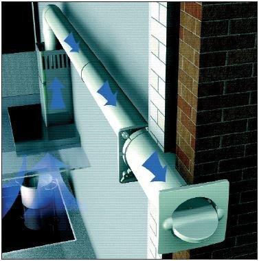 Aero-Boy energiespar Mauerkasten für 150er Abluft-System -