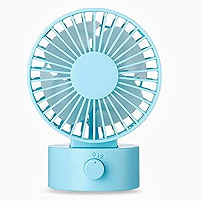 WitMoving New Noiseless USB Desktop Fan with Adjustable Head, Dual Fan Blades, 2 Speeds, Mini Size Desk Fan for Home Office Outdoor Travel