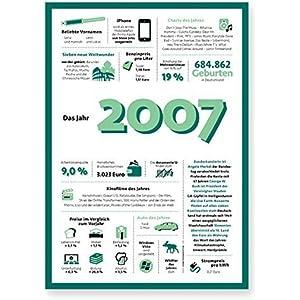Tolle Geschenkidee: Jahreschronik 2007