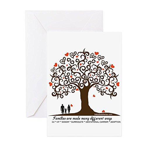 CafePress–Unfruchtbarkeit Family Tree–Grußkarte, Note Karte, Geburtstagskarte, innen blanko, matt