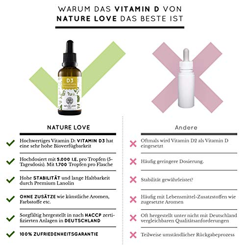 Der zweifache SIEGER 2017*: Vitamin D3 1000 I.E – 25 µg. Pflanzlich und vegan (50ml). Vitamin D3 (Cholecalciferol). Hoch bioverfügbares Vitamin D. Hochdosiert & hergestellt in Deutschland - 2