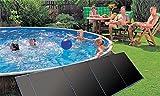 Solarabsorber Easy Sun Easy Sun Paket 1 - 3