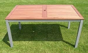 holz metall alu tisch lynx 150x90x74cm eukalyptusholz gartentisch holztisch fsc. Black Bedroom Furniture Sets. Home Design Ideas