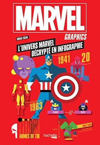 Marvel graphics: Tout l'univers de Marvel décrypté en infographies