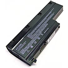Shanhao Technology Co.,Ltd 5200 mAh 14.4 V Laptop Batería Baterías BTP-D5BM