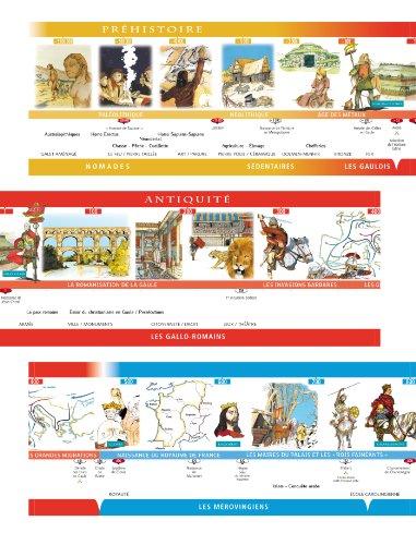 Frise chronologique Cycle 3 éd. 2012 - De la préhistoire à nos jours par Caroline Bosch-Gregut