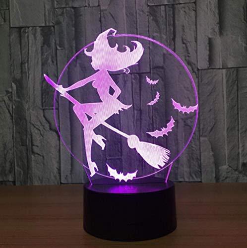 - Lila Halloween Lichter