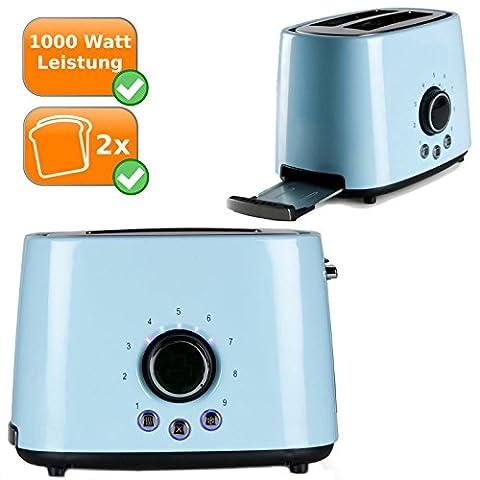 Edelstahl Retro-Toaster für zwei Toast-Scheiben, 1000Watt, Cool-Touch Gehäuse, pastell-blau