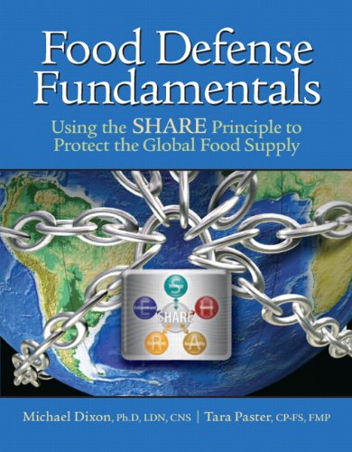 Food Defense Fundamentals: Using the S.H.A.R.E. Principle To Protect the Global Food Supply