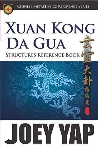 Xuan Kong Da Gua Structures Reference Book: Invaluable asset to serious Feng Shui enthusiasts (English Edition)