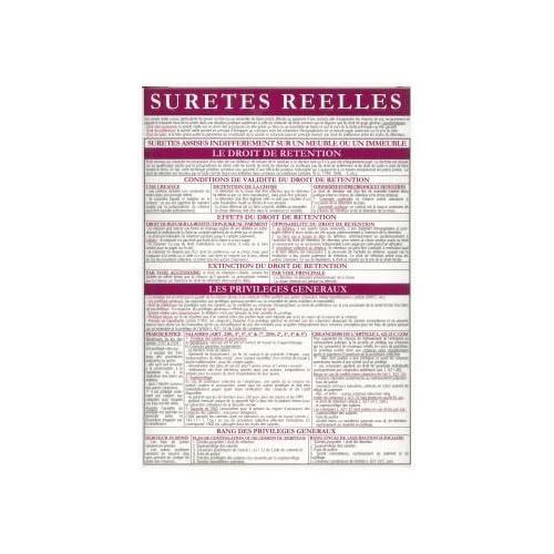 Suretes Reelles (2007)