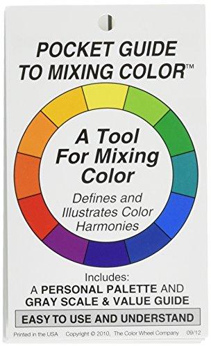 Farbkreis, Anleitung zum Mischen von Farbe (in englischer Sprache)