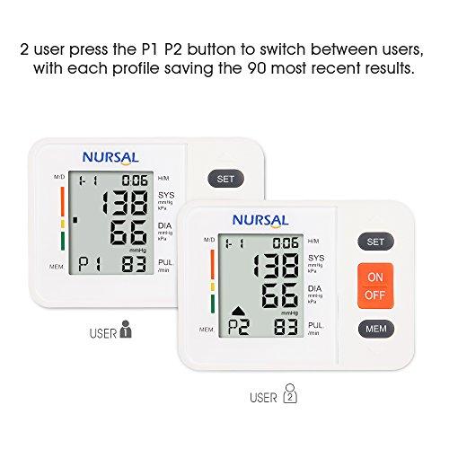 Nursal Monitor digital de presión arterial para el brazo con indicador WHO Indicador de pantalla LCD para 2 usuarios (almacenamiento de 2*90)  electrónico y automático (Pulsera de 22 42 cm)