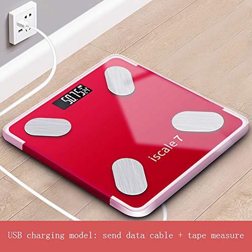 ZLYGY Bluetooth Körperfettwaage, Intelligente Elektronische Waage, USB Aufladbar LCD-Display Mit Hintergrundbeleuchtung, Schlankes Design Elektronische Waage,Red