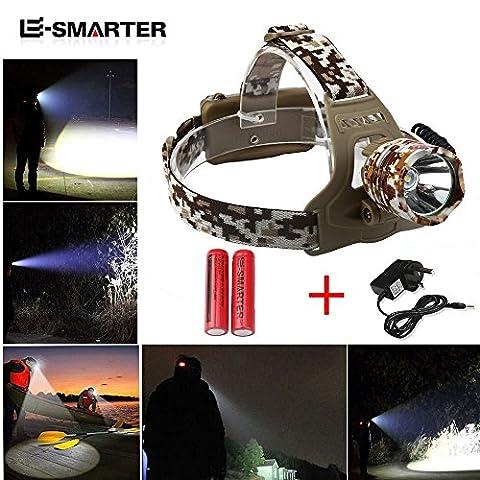 Scheinwerfer, happytop Taschenlampe Tactical XM-L T6LED Scheinwerfer Head Light Lampe zoombaren Akku + Ladegerät, beige