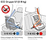 Nania e101-113-146 Kinderautositz Safety Plus NT, Giraffe 2014 - 2