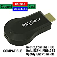 [CE ROSH Certificated] COFENDŽ WiFi Display TV Dongle Receiver, Wireless HDMI Screen Mirror Dongle 1080P Easy Sharing Wireless streaming TV Stick For iPhone/iPad / Android Samsung/LG/Nokia/Windows/Mac OSX To TV- Support Airplay Miracast DLNA Chrome App C