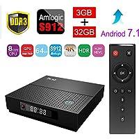 Sawpy TX92 Smart tv box Android 7.1 Amlogic 3GB+32GB BT 4.0 2.4/5 Dual-Band WiFi 4K UHD & LAN VP9 DLNA H.265