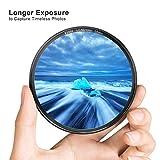ESDDI 58mm Graufilter ND1000 Filter Neutral Dichte 3.0 Filter ND 1000 58 mm, 10 Stopp Belichtungsfilter, Deutschland Schott Optisches Glas