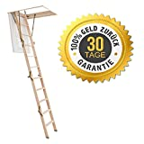 Bodentreppe DOLLE ClickFIX 36 MINI 92,5x70 mit ABDECKLEISTEN + Zufriedenheit garantiert U = 0,99 W/m2 K