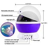 Nyrwana Sky Moon Star Projector Night Lamp with 360 Degree Rotation, 4 LED