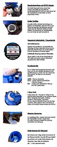 Miganeo® Sandfilteranlage 8,5 m³ Pumpe mit integrierter Zeitschaltuhr für Pool bis 33m³ - 6