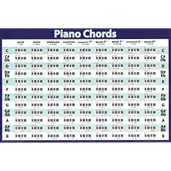 Piano Chord Chart Print Ibovnathandedecker
