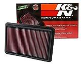 K&N 33-2480 Tauschluftfilter
