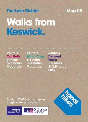 walks-from-keswick
