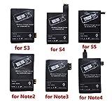 Universal Drahtloses Qi Lade-Empfänger Wireless Qi Receiver für Samsung Galaxy S3,S4,S5,Note2, Note3,Note4 (für Samsung Galaxy S5)
