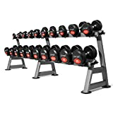 Jordan Rubber Dumbbell Set 2.5kg - 30kg & Rack