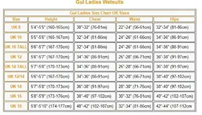 Ladies Neptune 3/2mm Neoprene Full Wetsuit re Canoe Kayak Surfing Jetski Sailing from Gul