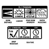 Maglite Xl200 LED Torch - Black