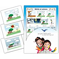 Tarjetas Educativas Francés - Weather, Seasons and Time of The Year Flashcards in French
