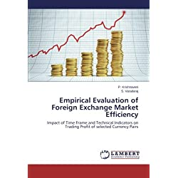 Empirical Evaluation of Foreign Exchange Market Efficiency: Impact of Time Frame and Technical Indicators on Trading Profit of selected Currency Pairs