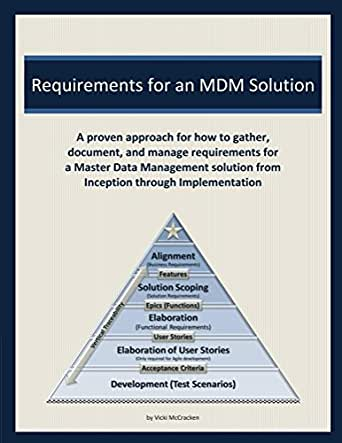 Requirements for an MDM Solution: A proven approach for how to