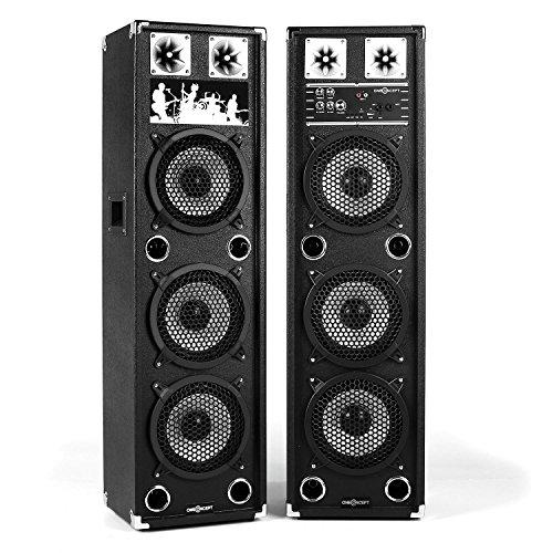 oneConcept BSX-238A • aktives Lautsprechersystem • PA Lautsprecher Paar • 2-Wege Lautsprecher-System • 200 Watt Peak-Leistung • MP3-fähiger USB-Port / SD-Slot • je 3 x 8'' (20 cm)-Subwoofer • Power LED • Echo-Effekt • Bassreflexgehäuse • Tragegriffe • schwarz