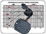 Regler SMC RAM500 520RR 503 Canyon Barossa Tuning Powerregler