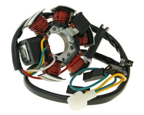 lichtmaschine-fur-derbi-senda-50-ebe-d50b0-drd-50-aprilla-rx-sx-50-gilerea-rcr-50-smt-50