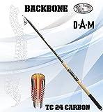DAM Backbone TELE 160, 2.40m 60-160g - Teleskop Spinnrute + gratis K-DON Gummifisch