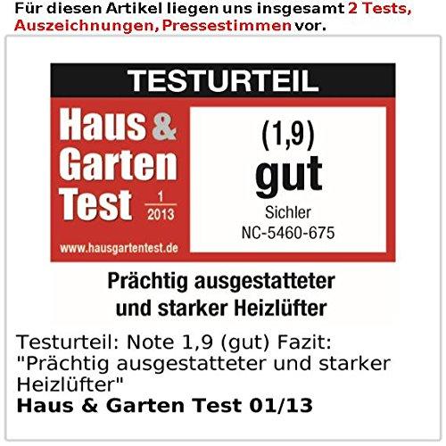 Sichler Keramik Lüfter: Digitaler Keramik-Heizlüfter mit Thermostat & Oszillation, FB, 2.000 W (Standheizung) - 4