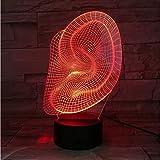 ZKLIB Lampada da tavolo da scrivania a forma di orecchio 3D con luce astratta Lampada da tavolo con decorazione di Halloween regalo per bambini USB 7 Cambia colori Lampada lava
