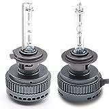 Safego Ampoules H7 Xenon HID 55W H7 6000K Pour Voiture Kit Xénon de conversion HID 12V DC Pack of 2