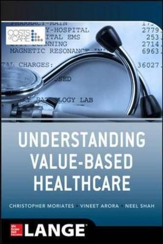 Understanding Value Based Healthcare (Medical/Denistry)