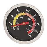 Fenteer Ofenthermometer Rohr Thermometer Messgerät für Kaminofen, Messbereich 10~400 ℃
