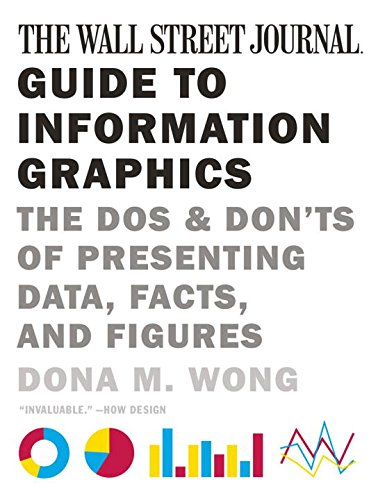 The Wall Street Journal Guide to Information Graphics: The Dos and Don'ts of Presenting Data, Facts, and Figures por Dona M. Wong