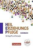 Heilerziehungspflege - Zu allen Ausgaben: Zu allen Bänden - Kernbegriffe und Konzepte: Handbuch - Bernd Friedrich, Maren Henkel, Jürgen Kemper, Michael Richardt